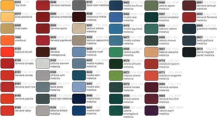 Barva Ve Spreji Autolak Koda 150ml 9151 Autoplay Tuning